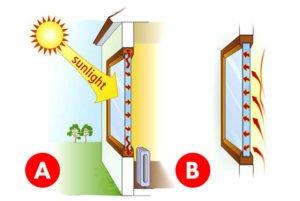 Solar Window film conduction process