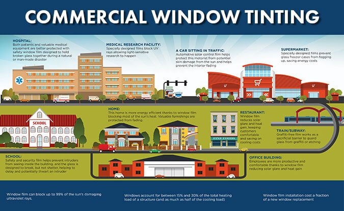 Chicago window tinting commercial infographic