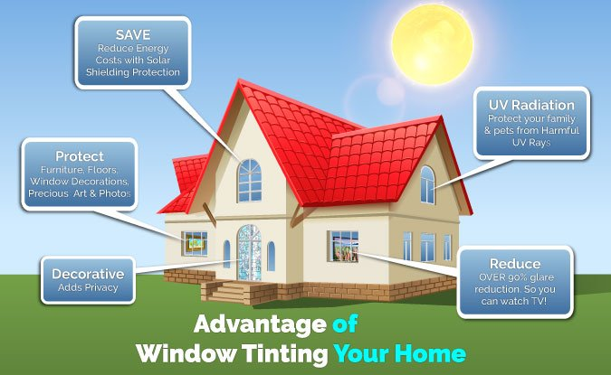 Chicago window tinting residential infographic
